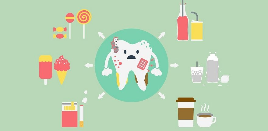 Consumer Guide to Dentistry | Your #1 Source for Dental Info